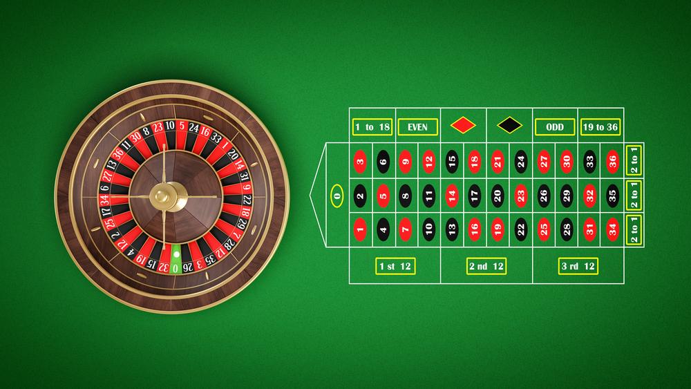 Spiele European Roulette Low Bets - Video Slots Online